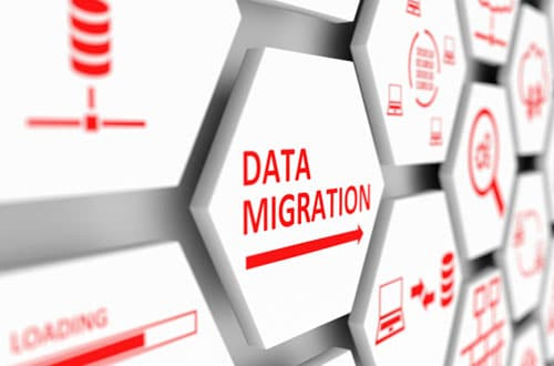 permSECURE - Optimization & Migration